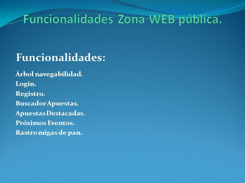 Funcionalidades Zona WEB pública.