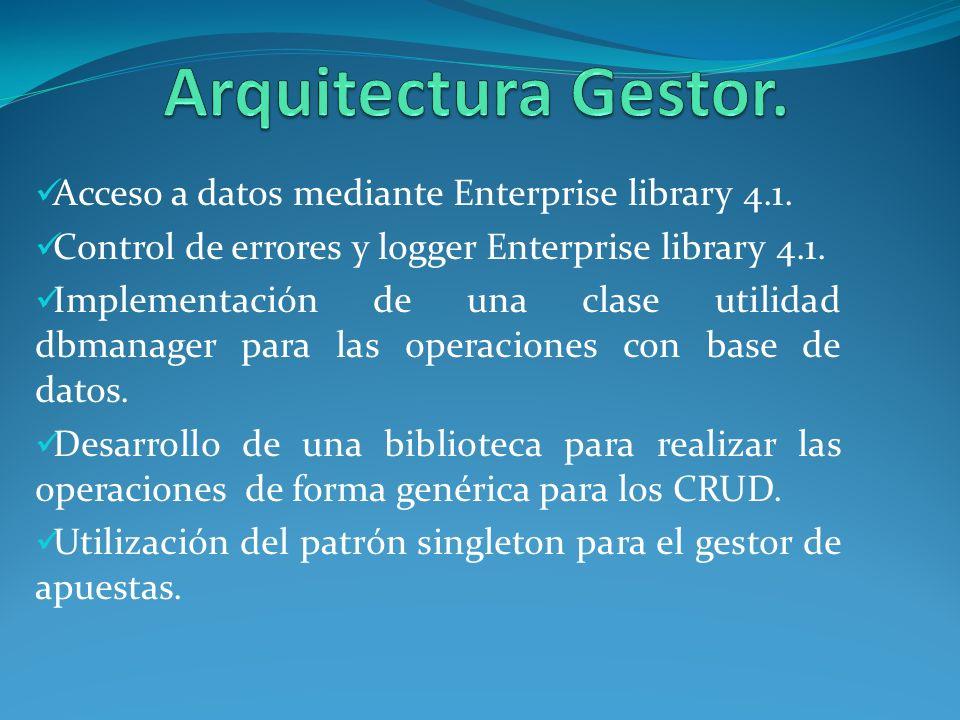 Arquitectura Gestor. Acceso a datos mediante Enterprise library 4.1.