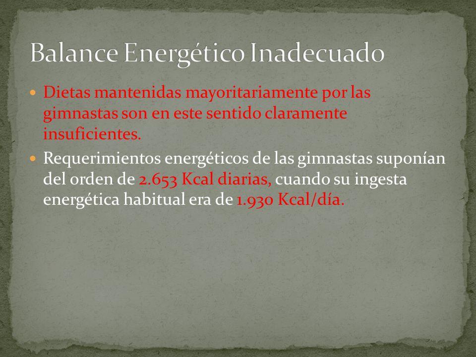 Balance Energético Inadecuado
