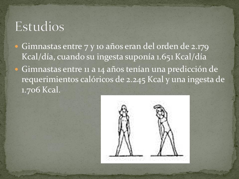 Estudios Gimnastas entre 7 y 10 años eran del orden de 2.179 Kcal/día, cuando su ingesta suponía 1.651 Kcal/día.