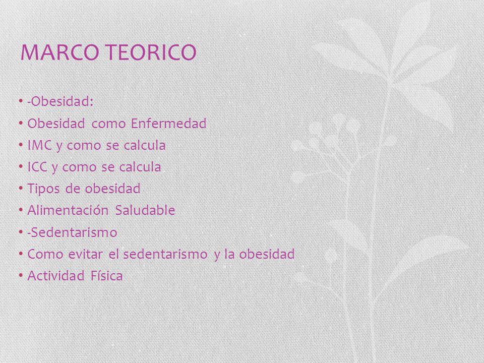 MARCO TEORICO -Obesidad: Obesidad como Enfermedad