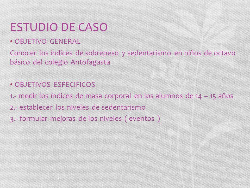 ESTUDIO DE CASO OBJETIVO GENERAL