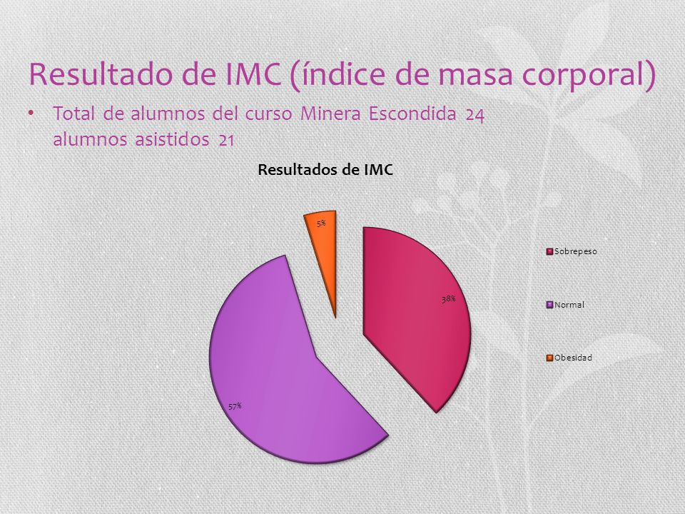 Resultado de IMC (índice de masa corporal)