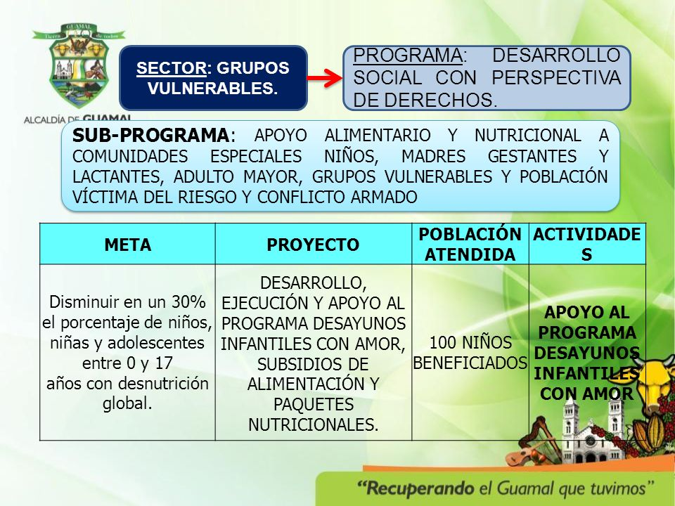 PROGRAMA: DESARROLLO SOCIAL CON PERSPECTIVA DE DERECHOS.