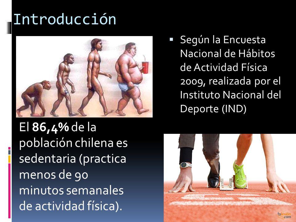 Introducción Según la Encuesta Nacional de Hábitos de Actividad Física 2009, realizada por el Instituto Nacional del Deporte (IND)