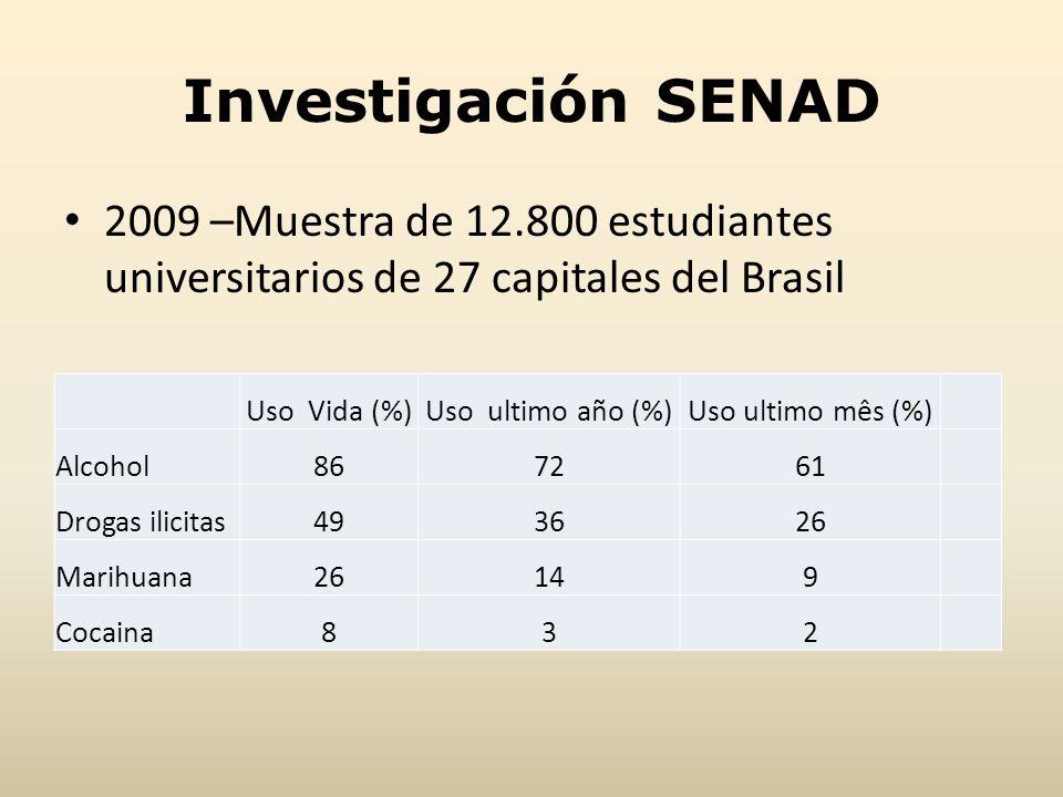 Investigación SENAD 2009 –Muestra de 12.800 estudiantes universitarios de 27 capitales del Brasil.