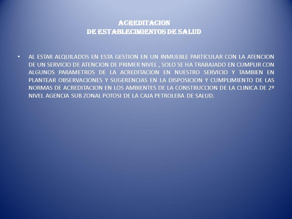 ACREDITACION DE ESTABLECIMIENTOS DE SALUD