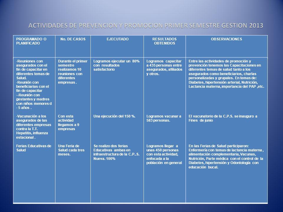 ACTIVIDADES DE PREVENCION Y PROMOCION PRIMER SEMESTRE GESTION 2013
