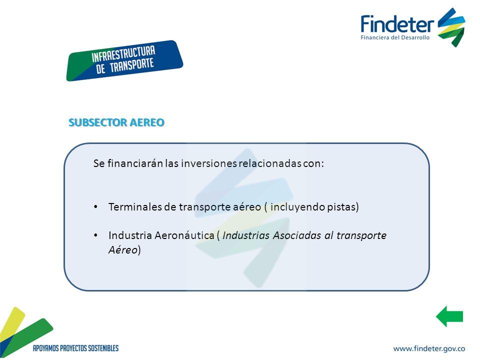 SUBSECTOR AEREO Se financiarán las inversiones relacionadas con: Terminales de transporte aéreo ( incluyendo pistas)