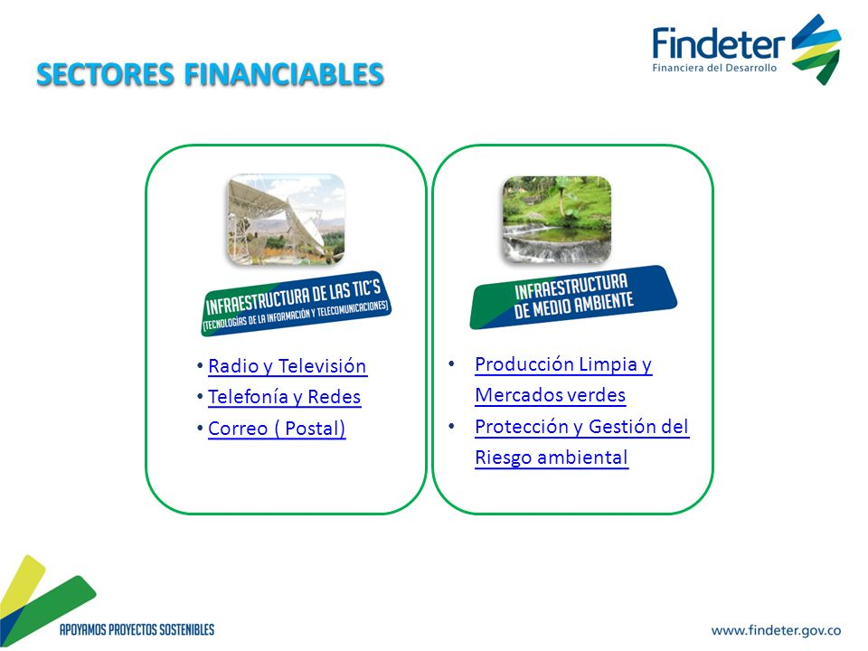 SECTORES FINANCIABLES
