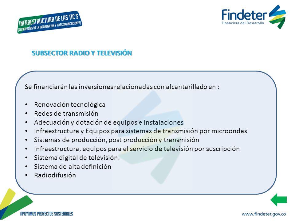 SUBSECTOR RADIO Y TELEVISIÓN