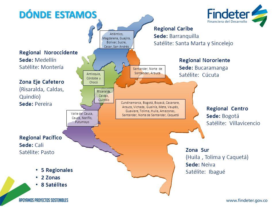 DÓNDE ESTAMOS Regional Caribe Sede: Barranquilla