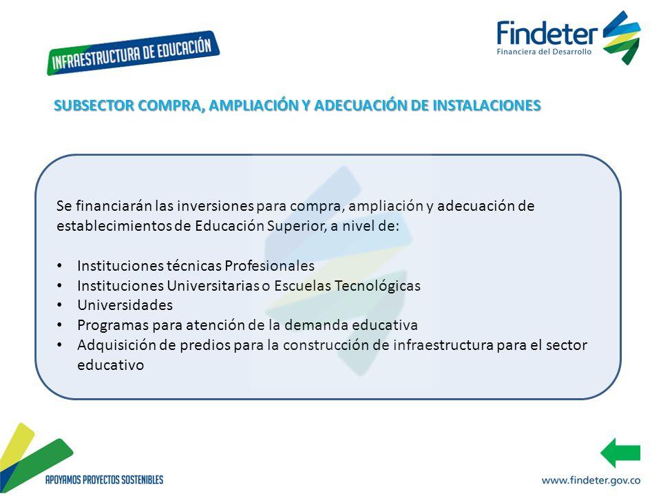 SUBSECTOR COMPRA, AMPLIACIÓN Y ADECUACIÓN DE INSTALACIONES