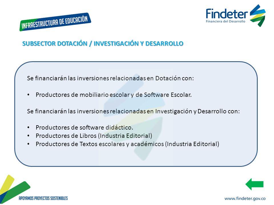 SUBSECTOR DOTACIÓN / INVESTIGACIÓN Y DESARROLLO