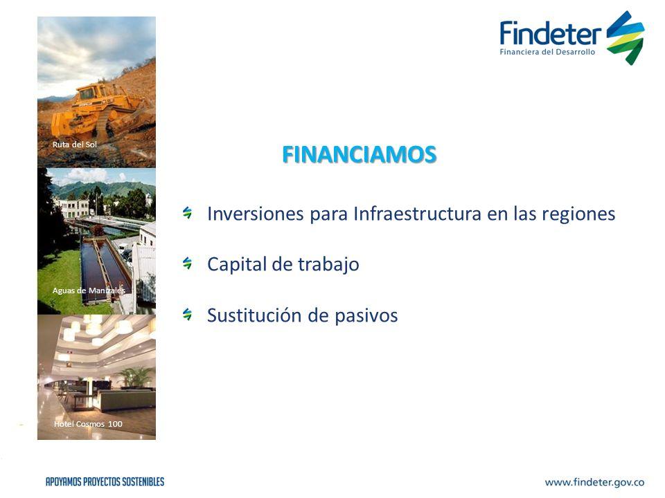 FINANCIAMOS Inversiones para Infraestructura en las regiones