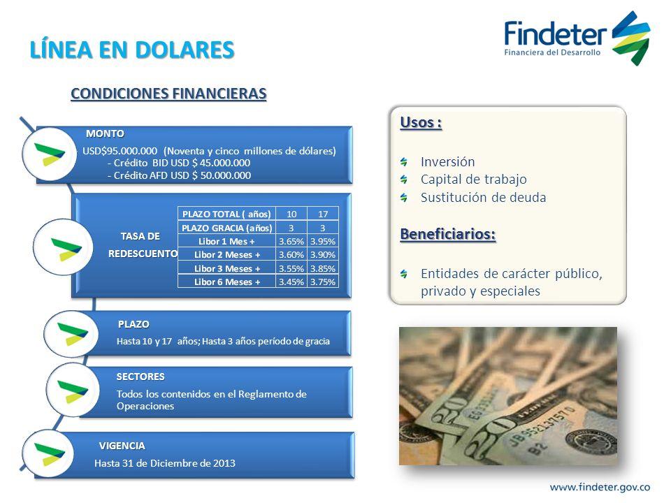 LÍNEA EN DOLARES CONDICIONES FINANCIERAS Usos : Beneficiarios: