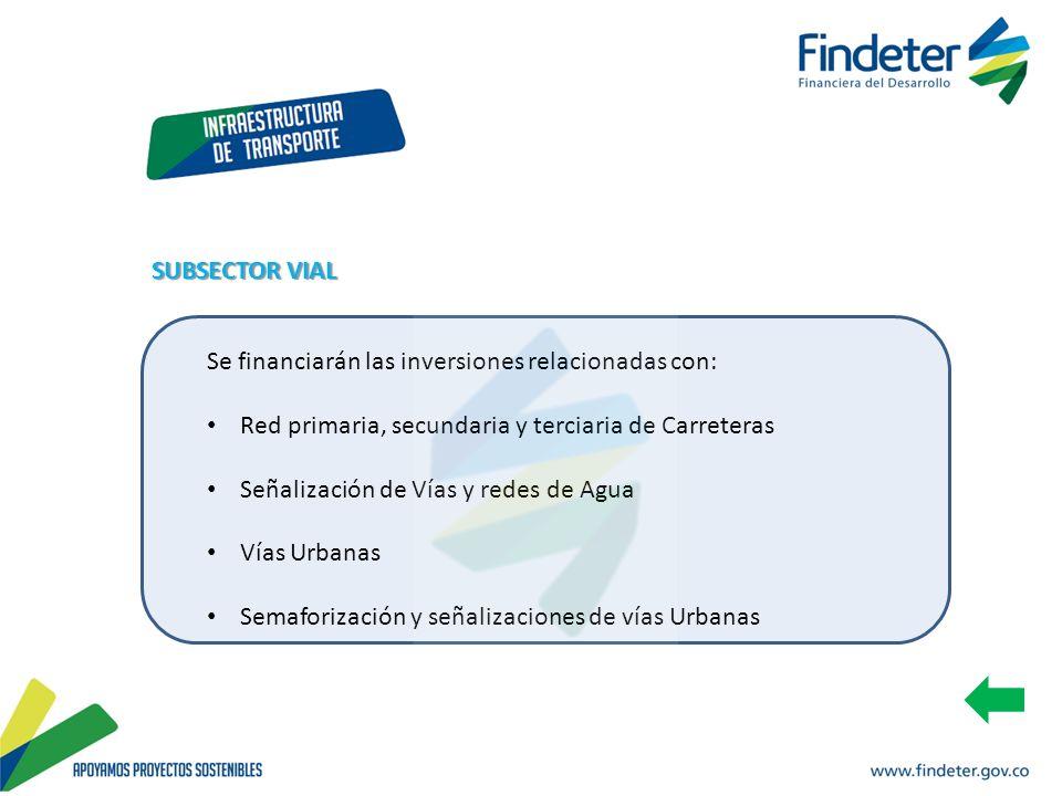 SUBSECTOR VIAL Se financiarán las inversiones relacionadas con: Red primaria, secundaria y terciaria de Carreteras.