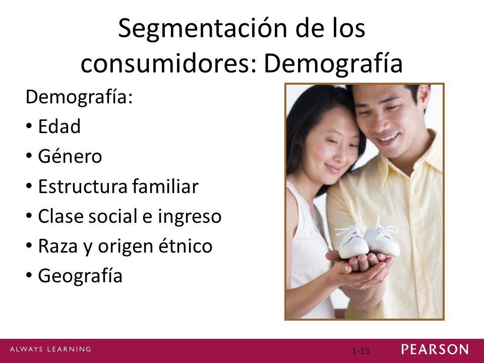 Segmentación de los consumidores: Demografía