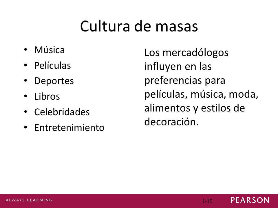 Cultura de masas Música. Películas. Deportes. Libros. Celebridades. Entretenimiento.