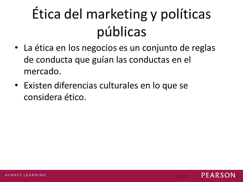 Ética del marketing y políticas públicas