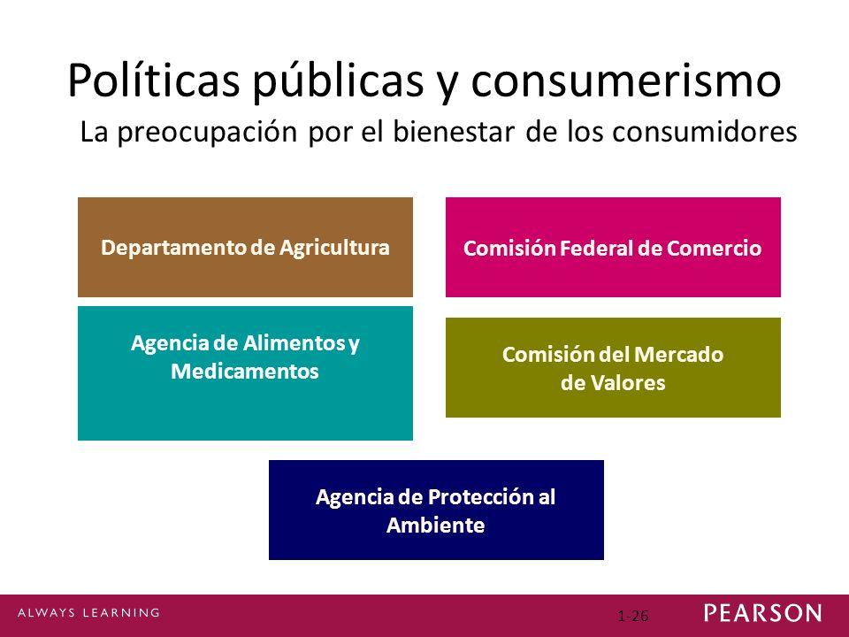 Políticas públicas y consumerismo