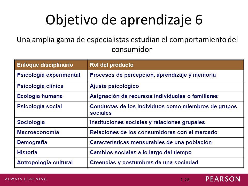Objetivo de aprendizaje 6