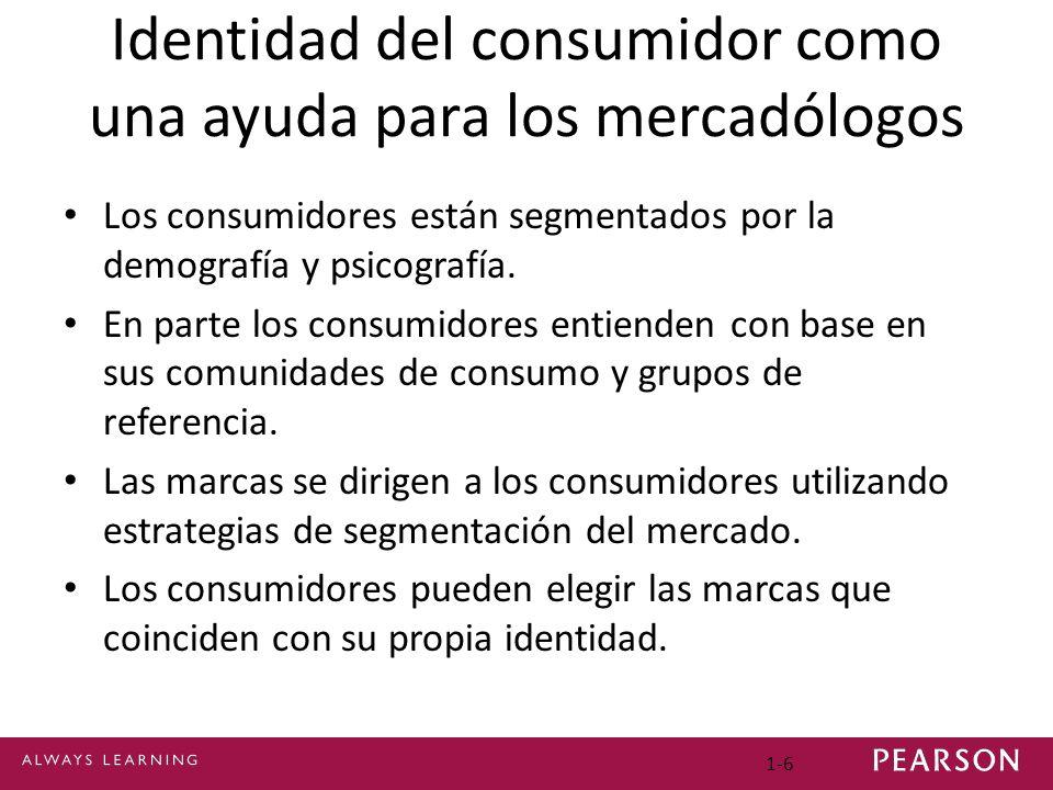 Identidad del consumidor como una ayuda para los mercadólogos