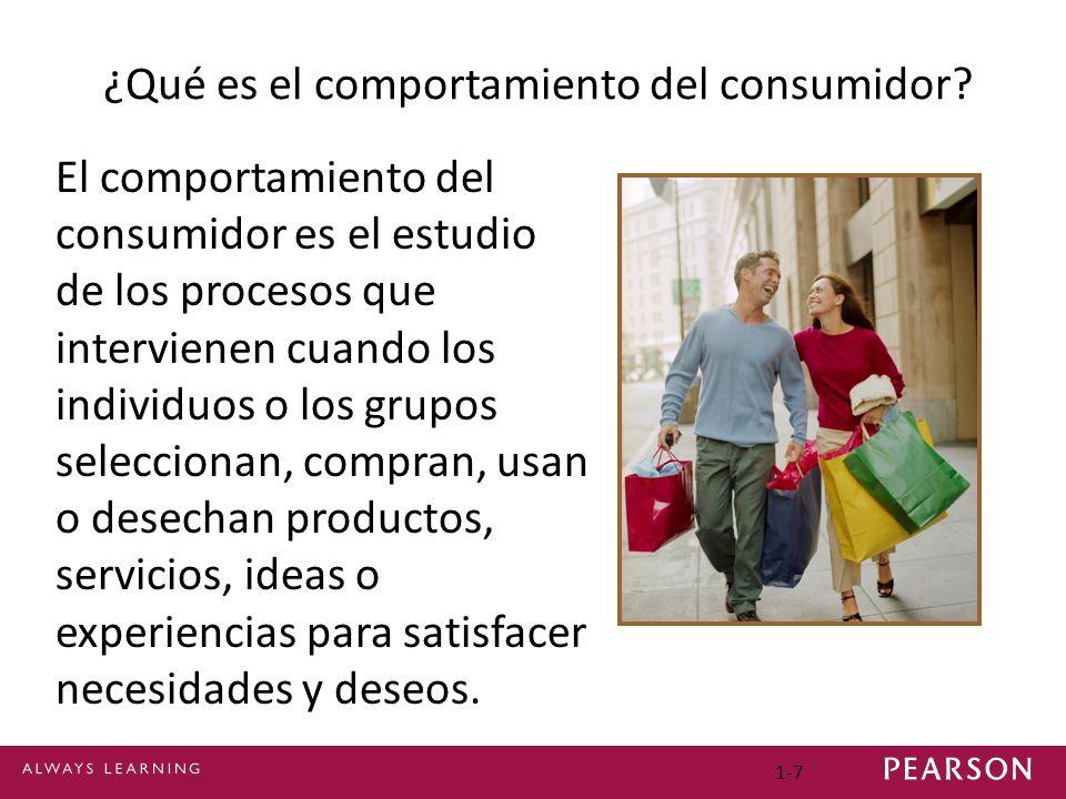 ¿Qué es el comportamiento del consumidor