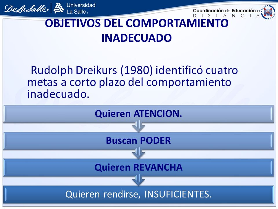 OBJETIVOS DEL COMPORTAMIENTO INADECUADO