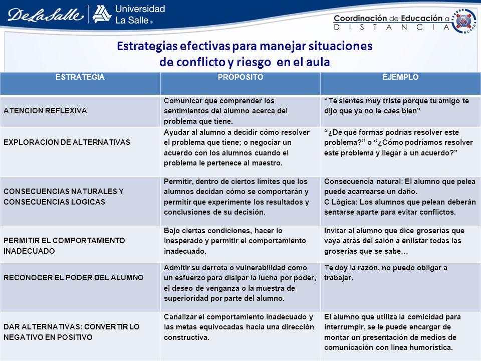 Estrategias efectivas para manejar situaciones de conflicto y riesgo en el aula