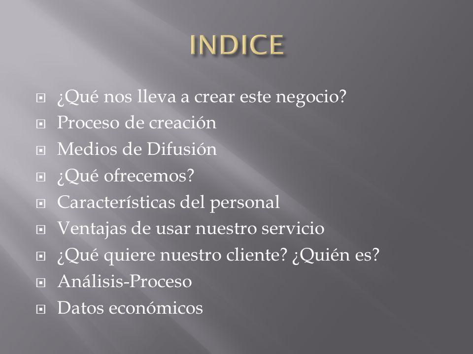 INDICE ¿Qué nos lleva a crear este negocio Proceso de creación