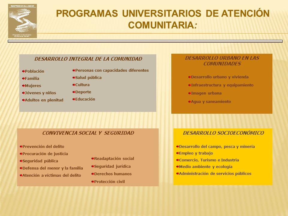 PROGRAMAS UNIVERSITARIOS DE ATENCIÓN COMUNITARIA: