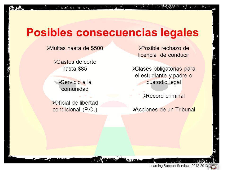 Posibles consecuencias legales