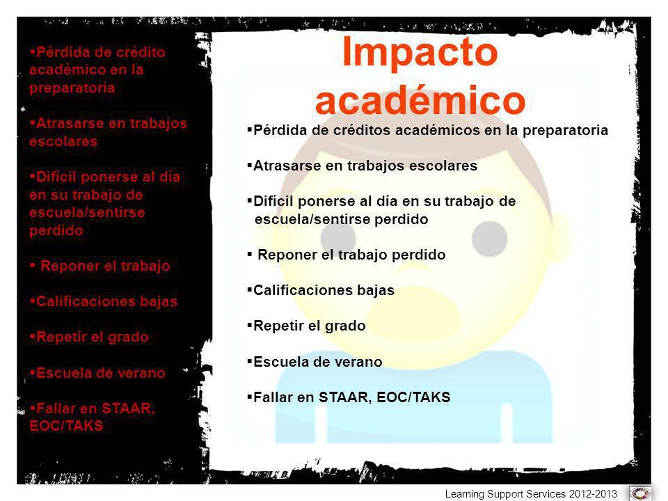 Impacto académico Pérdida de crédito académico en la preparatoria