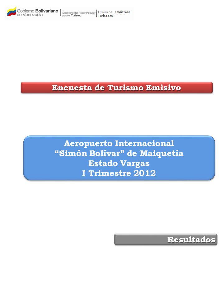 Encuesta de Turismo Emisivo