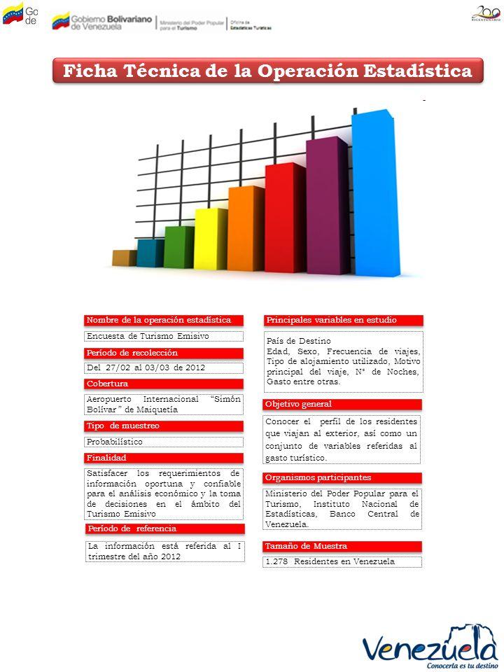 Ficha Técnica de la Operación Estadística