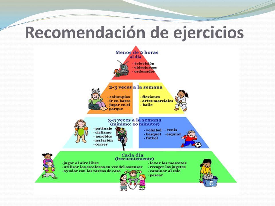 Recomendación de ejercicios
