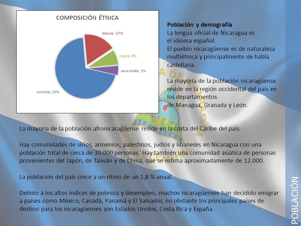 POBLACIÓN Población y demografía