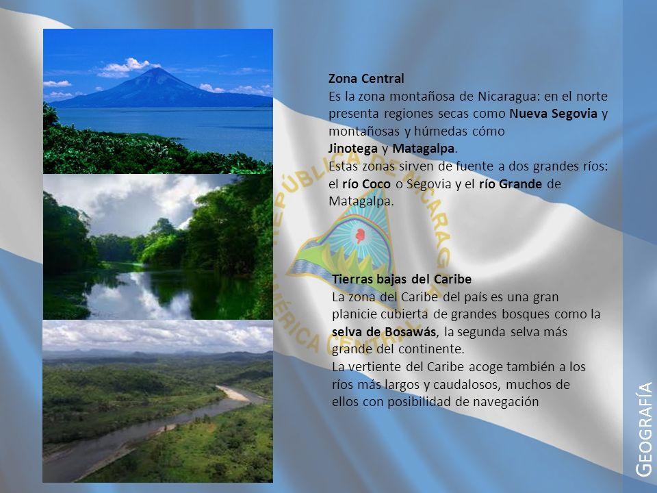 Geografía Zona Central