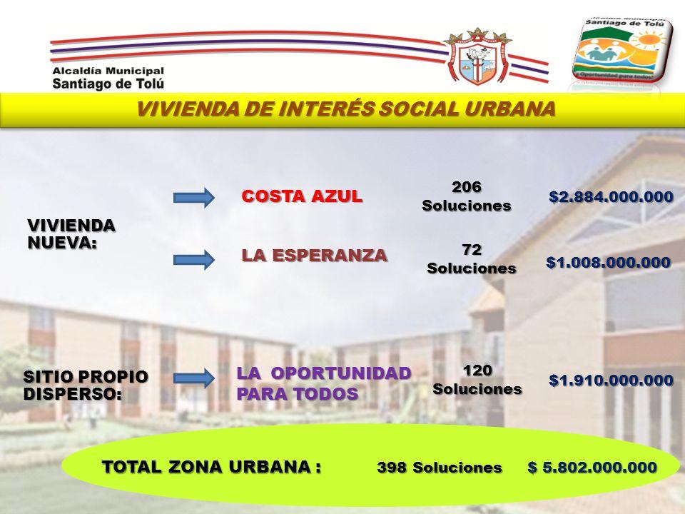 VIVIENDA DE INTERÉS SOCIAL URBANA