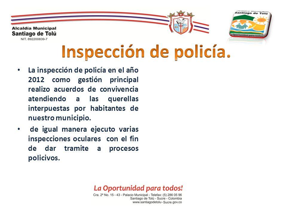 Inspección de policía.