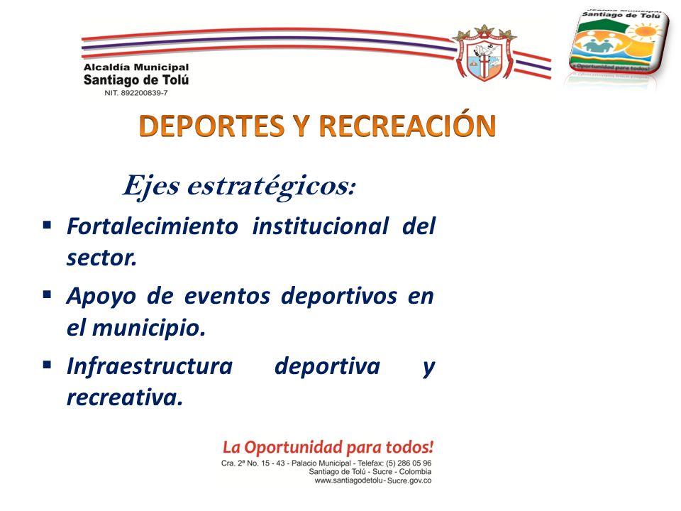 DEPORTES Y RECREACIÓN Ejes estratégicos: