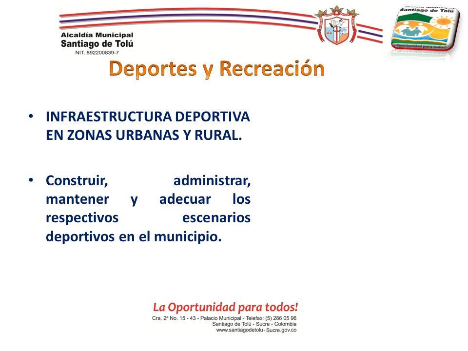 Deportes y Recreación INFRAESTRUCTURA DEPORTIVA EN ZONAS URBANAS Y RURAL.