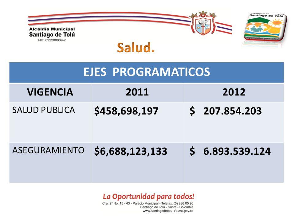 Salud. EJES PROGRAMATICOS VIGENCIA 2011 2012 $458,698,197