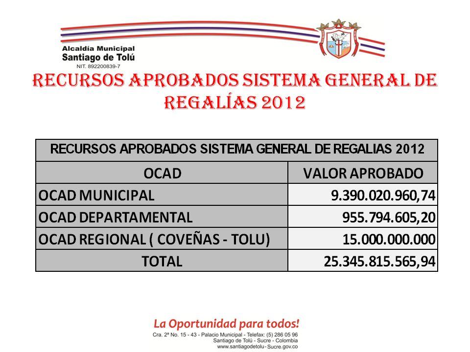 RECURSOS APROBADOS SISTEMA GENERAL DE REGALÍAS 2012