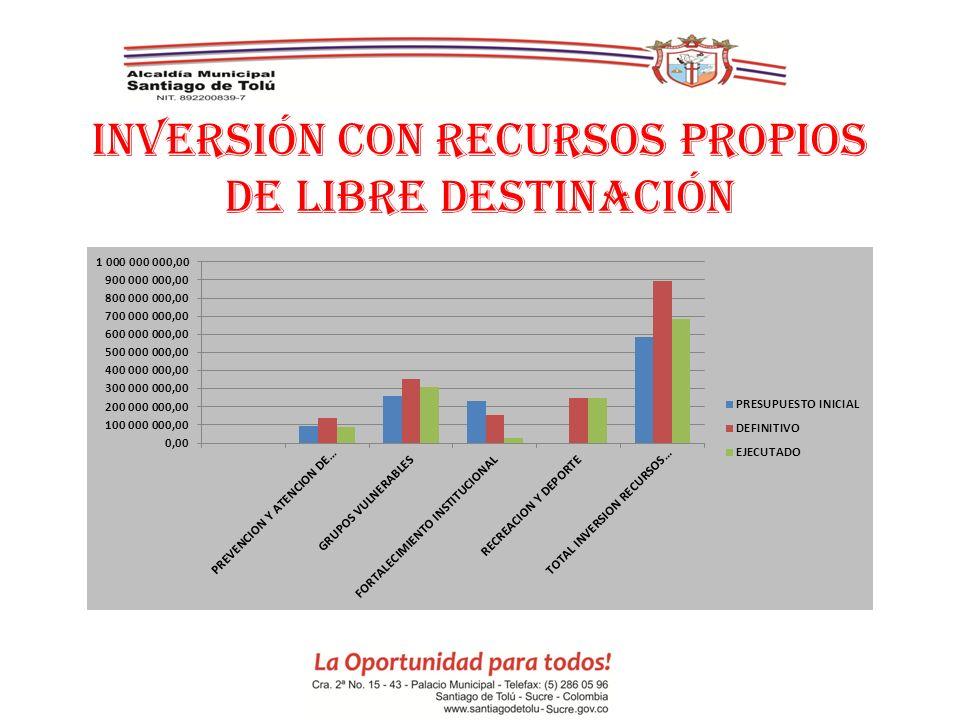 INVERSIÓN CON RECURSOS PROPIOS DE LIBRE DESTINACIÓN