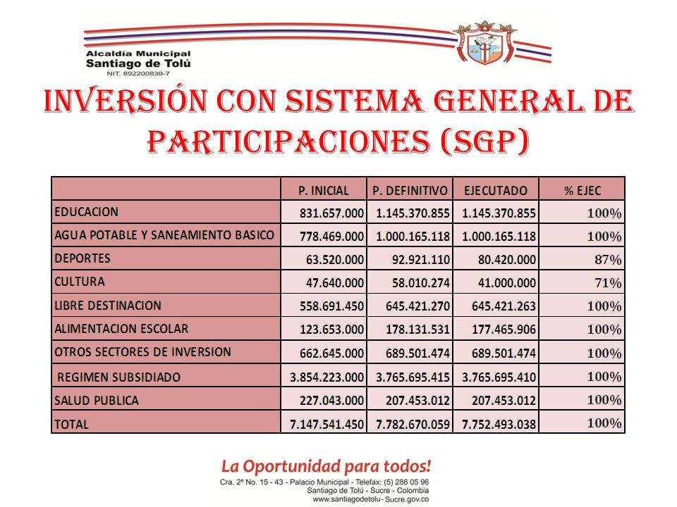 INVERSIÓN CON SISTEMA GENERAL DE PARTICIPACIONES (SGP)