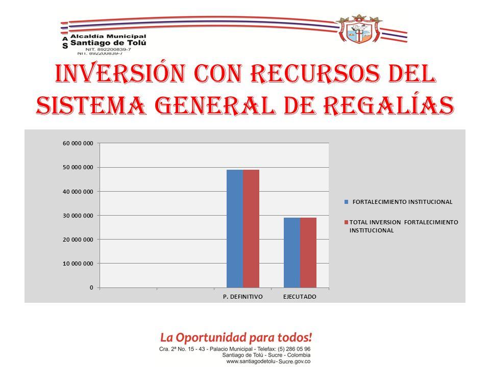 INVERSIÓN CON RECURSOS DEL SISTEMA GENERAL DE REGALÍAS
