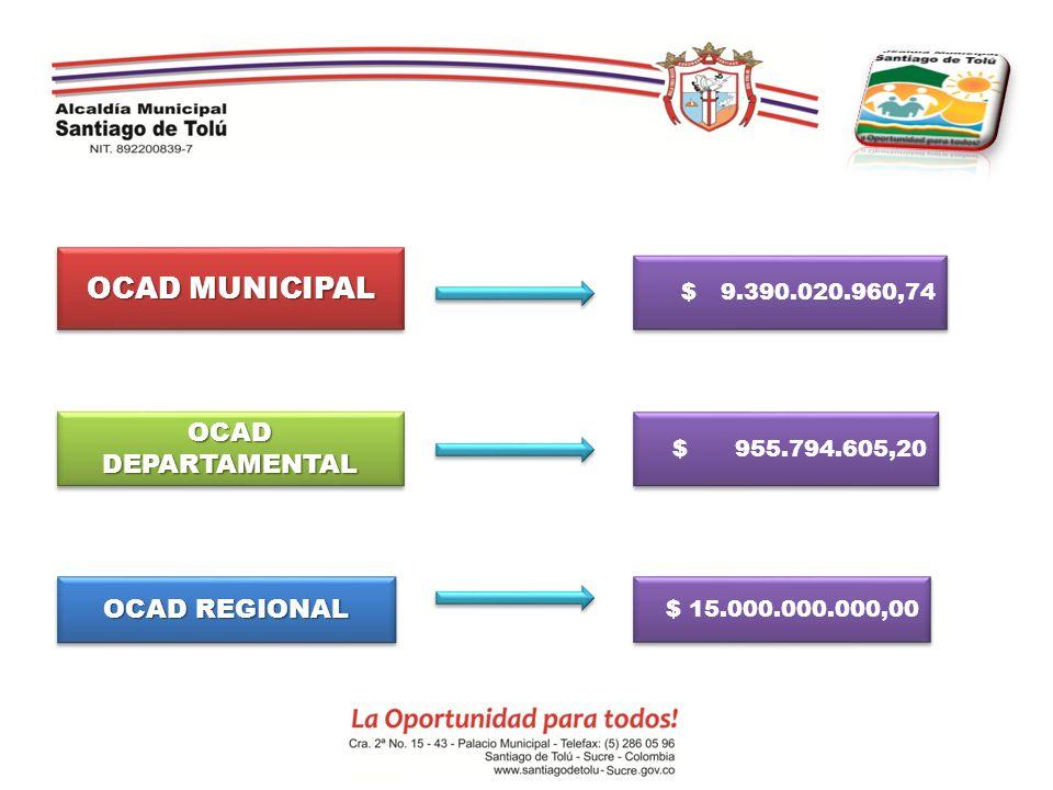 OCAD MUNICIPAL OCAD DEPARTAMENTAL OCAD REGIONAL $ 9.390.020.960,74