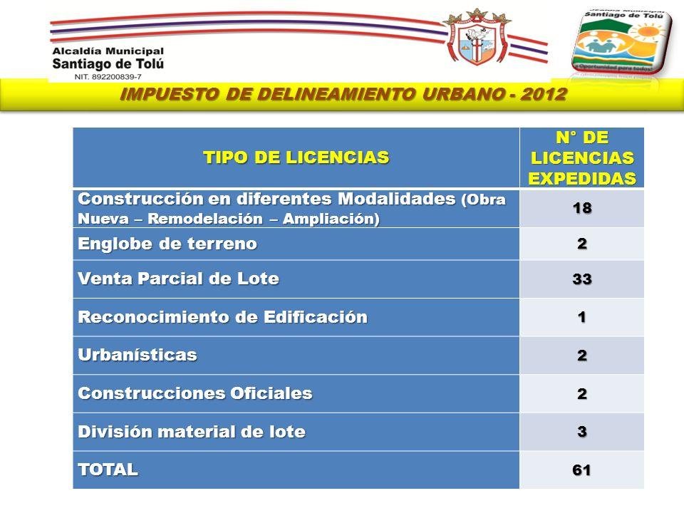 IMPUESTO DE DELINEAMIENTO URBANO - 2012 N° DE LICENCIAS EXPEDIDAS